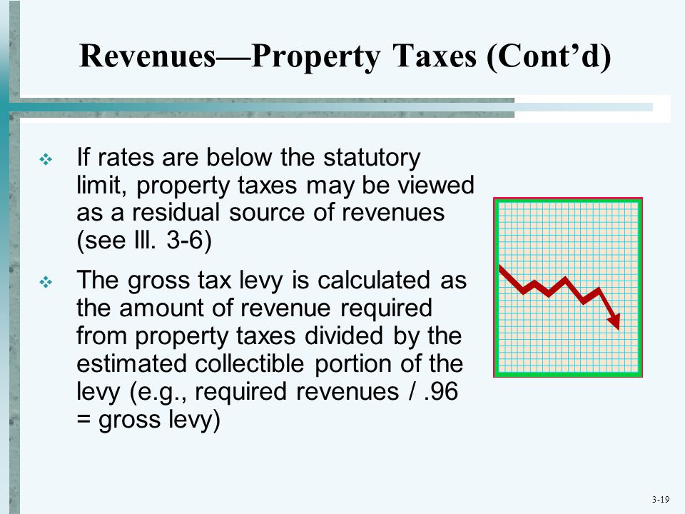 3-19 Revenues—Property Taxes (Cont'd)  If rates are below the statutory limit, property taxes may be viewed as a residual source of revenues (see Ill