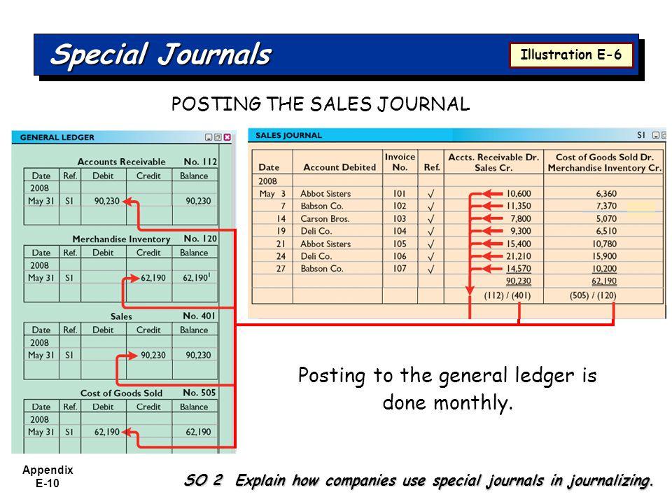Appendix E-10 Special Journals SO 2 Explain how companies use special journals in journalizing.