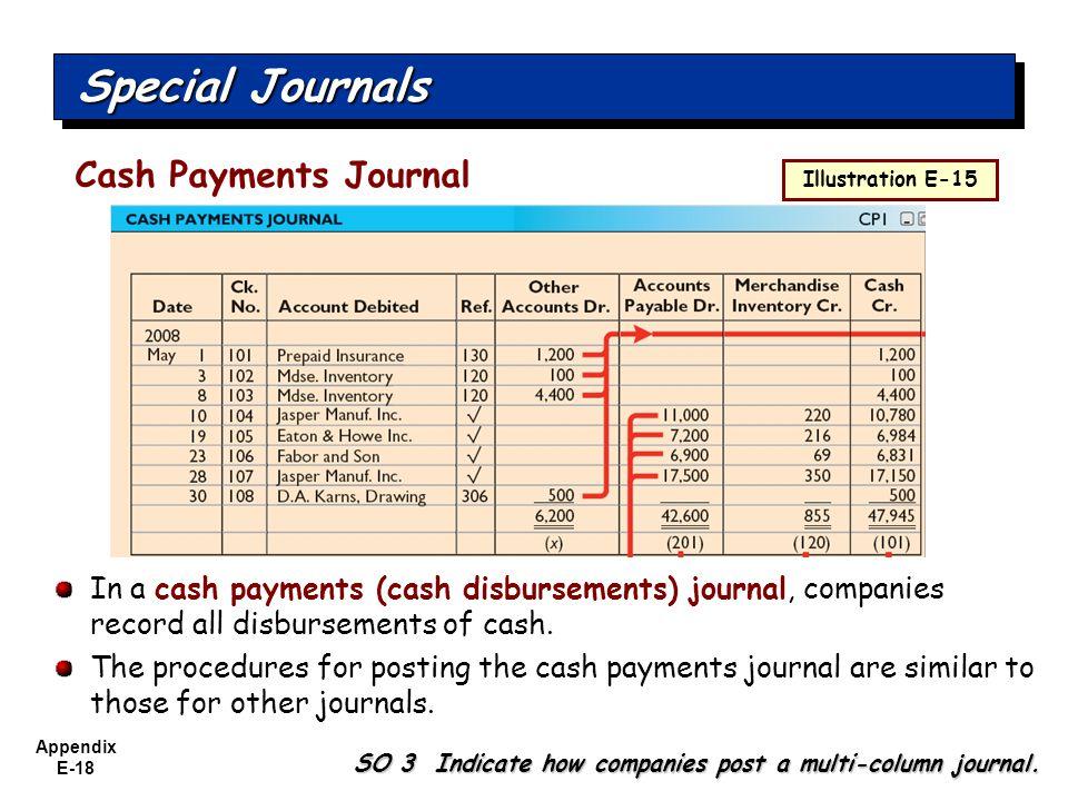 Appendix E-18 Special Journals In a cash payments (cash disbursements) journal, companies record all disbursements of cash. The procedures for posting