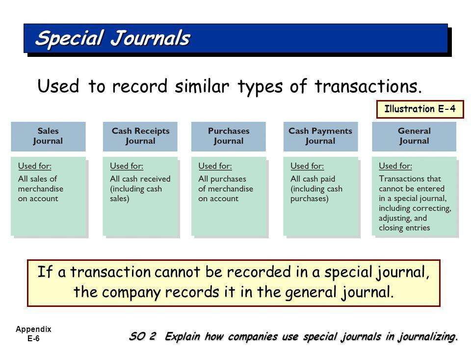 Appendix E-6 Special Journals SO 2 Explain how companies use special journals in journalizing. Used to record similar types of transactions. If a tran