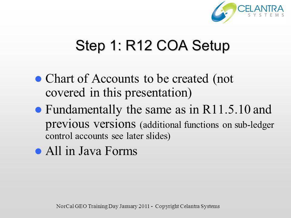 Step 2: Create Business Group (Global) - same setup as R11I We create a single global business group.