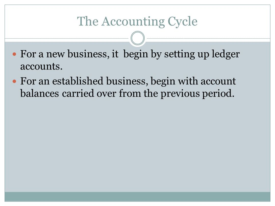 The Accounting Cycle For a new business, it begin by setting up ledger accounts.