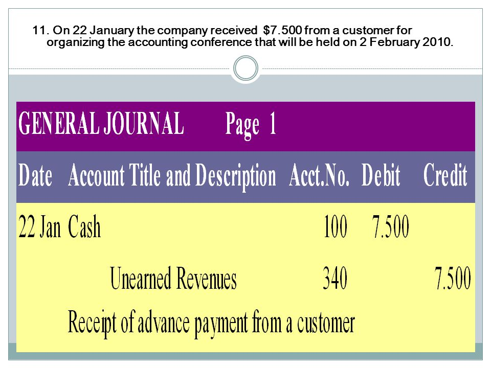11. On 22 January received $7,500 from a customer for organizing the accounting conference that will be held on February 2, 2010.
