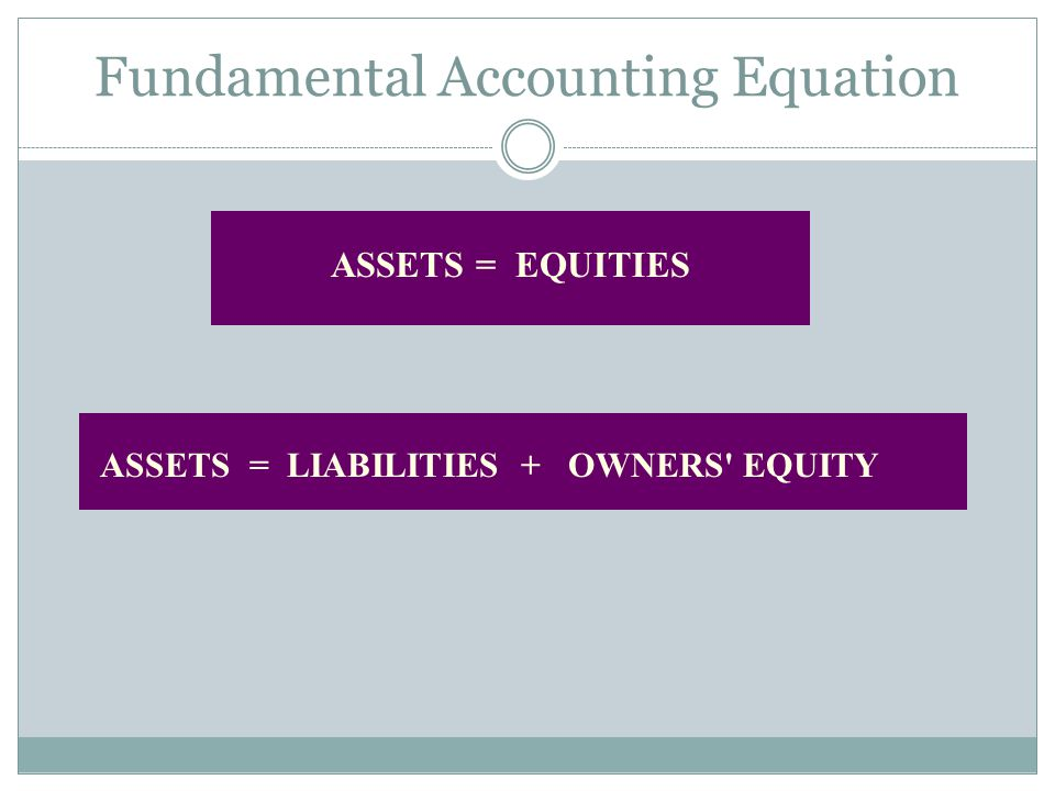 Illustration of the accounting process 1.