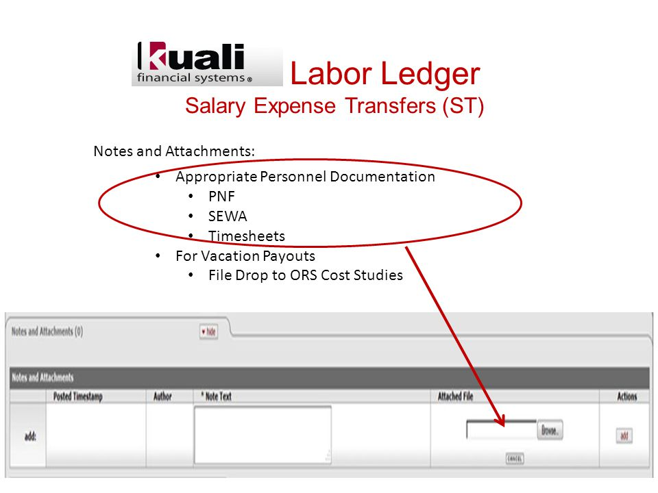 KFS -- Labor Ledger Salary Expense Transfers (ST) Notes and Attachments: Appropriate Personnel Documentation PNF SEWA Timesheets For Vacation Payouts File Drop to ORS Cost Studies