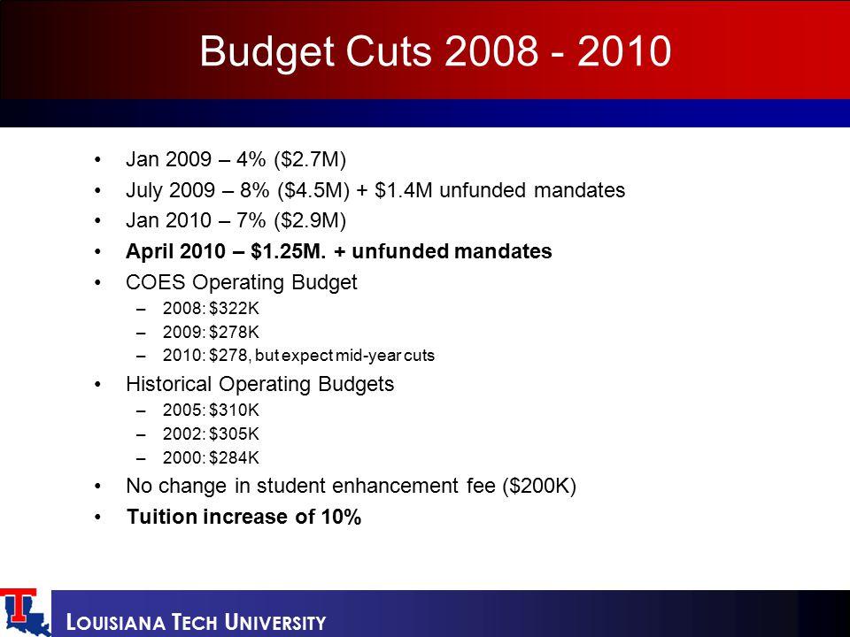 L OUISIANA T ECH U NIVERSITY Budget Cuts 2008 - 2010 Jan 2009 – 4% ($2.7M) July 2009 – 8% ($4.5M) + $1.4M unfunded mandates Jan 2010 – 7% ($2.9M) April 2010 – $1.25M.