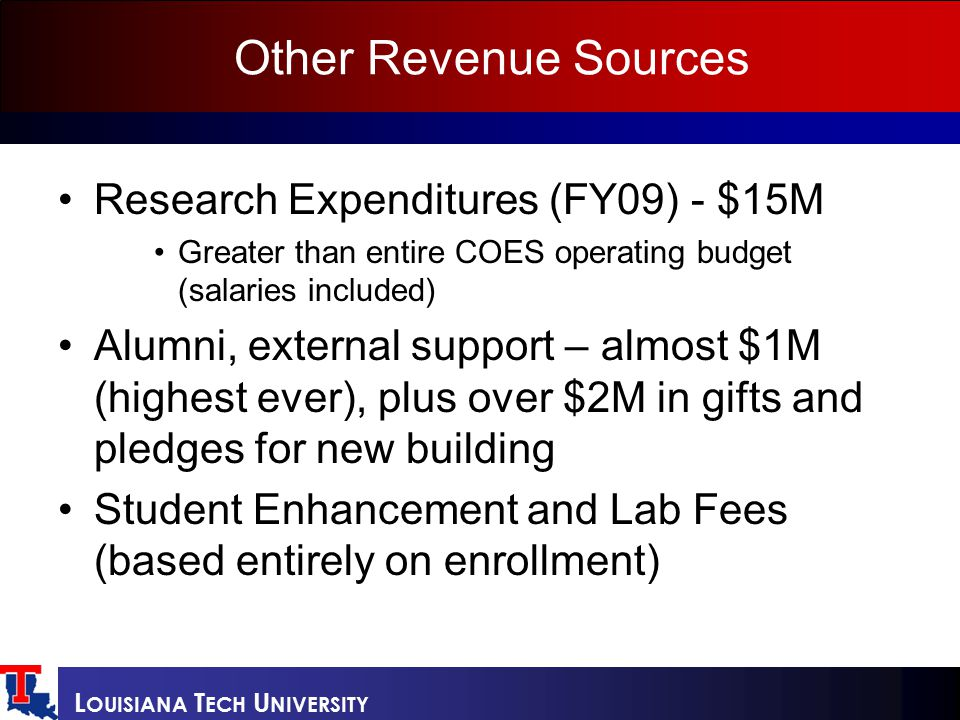 L OUISIANA T ECH U NIVERSITY Other Revenue Sources Research Expenditures (FY09) - $15M Greater than entire COES operating budget (salaries included) Alumni, external support – almost $1M (highest ever), plus over $2M in gifts and pledges for new building Student Enhancement and Lab Fees (based entirely on enrollment)