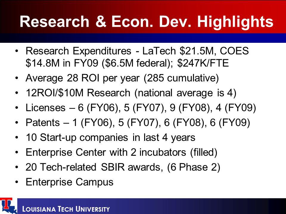 L OUISIANA T ECH U NIVERSITY Research & Econ. Dev.