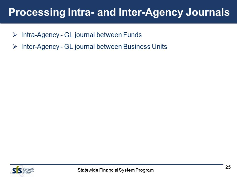 Statewide Financial System Program 25 Processing Intra- and Inter-Agency Journals  Intra-Agency - GL journal between Funds  Inter-Agency - GL journal between Business Units