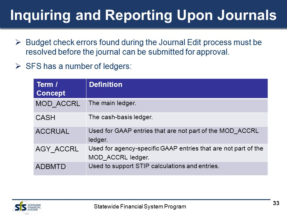 Statewide Financial System Program 33  Budget check errors found during the Journal Edit process must be resolved before the journal can be submitted for approval.