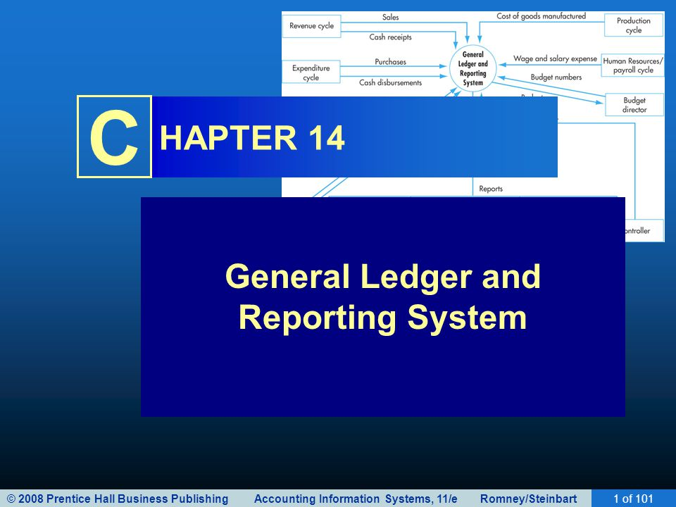 © 2008 Prentice Hall Business Publishing Accounting Information Systems, 11/e Romney/Steinbart1 of 101 C HAPTER 14 General Ledger and Reporting System
