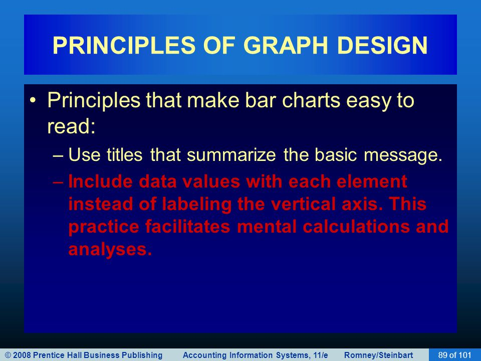 © 2008 Prentice Hall Business Publishing Accounting Information Systems, 11/e Romney/Steinbart89 of 101 PRINCIPLES OF GRAPH DESIGN Principles that make bar charts easy to read: –Use titles that summarize the basic message.
