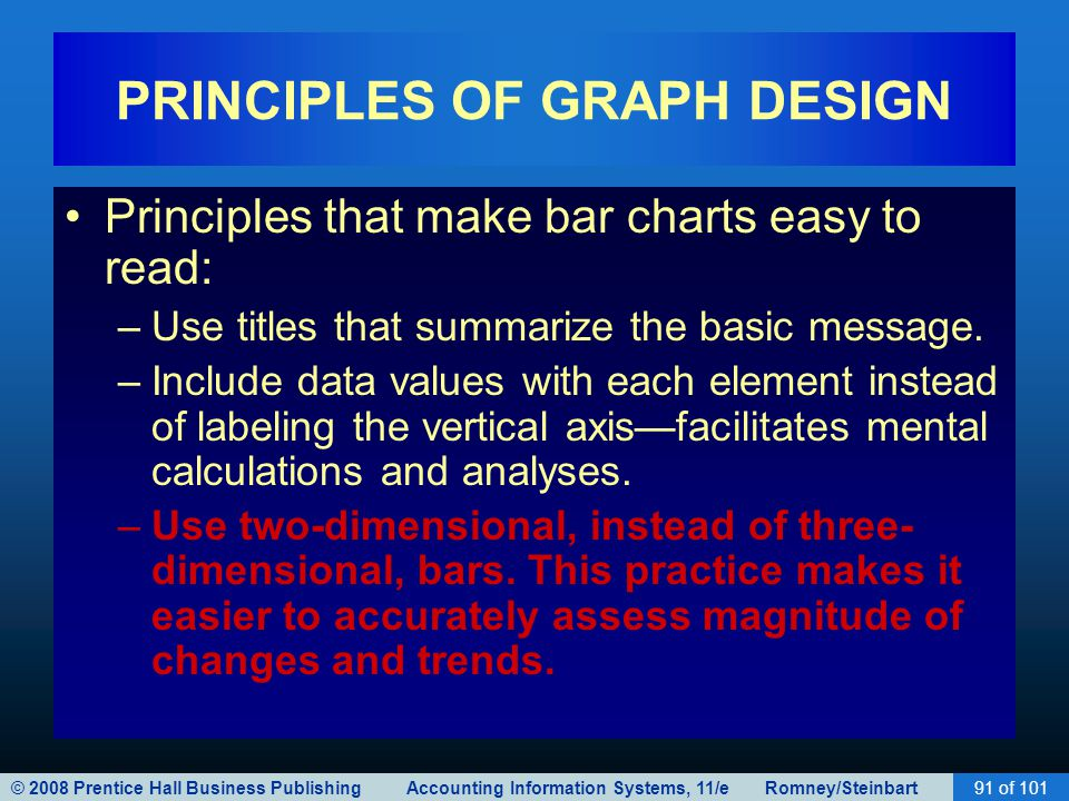 © 2008 Prentice Hall Business Publishing Accounting Information Systems, 11/e Romney/Steinbart91 of 101 PRINCIPLES OF GRAPH DESIGN Principles that make bar charts easy to read: –Use titles that summarize the basic message.