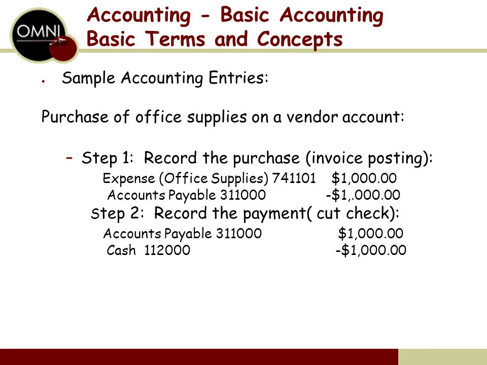 Accounting - Basic Accounting Basic Terms and Concepts Sample Accounting Entries: Purchase of office supplies on a vendor account: –Step 1: Record the purchase (invoice posting): Expense (Office Supplies) 741101 $1,000.00 Accounts Payable 311000 -$1,.000.00 S tep 2: Record the payment( cut check): Accounts Payable 311000 $1,000.00 Cash 112000 -$1,000.00