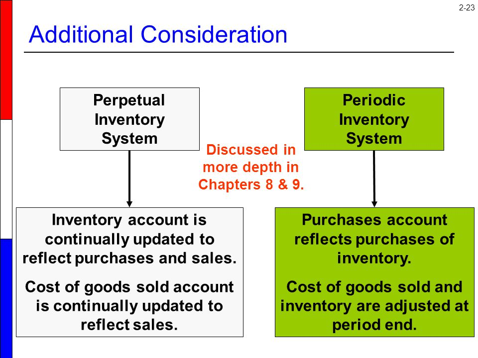 2-23 Additional Consideration Perpetual Inventory System Inventory account is continually updated to reflect purchases and sales. Cost of goods sold a