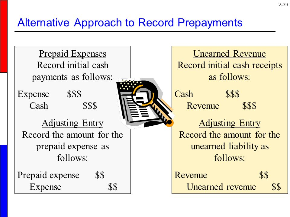 2-39 Alternative Approach to Record Prepayments Unearned Revenue Record initial cash receipts as follows: Cash $$$ Revenue $$$ Adjusting Entry Record