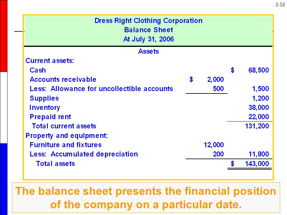 2-52 The balance sheet presents the financial position of the company on a particular date.