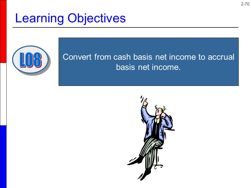 2-70 Learning Objectives Convert from cash basis net income to accrual basis net income.