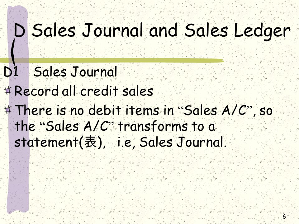 17 FReturns Inwards Journal ( 銷貨退回簿 ) Customers (Debtors) demand to return goods to our company.