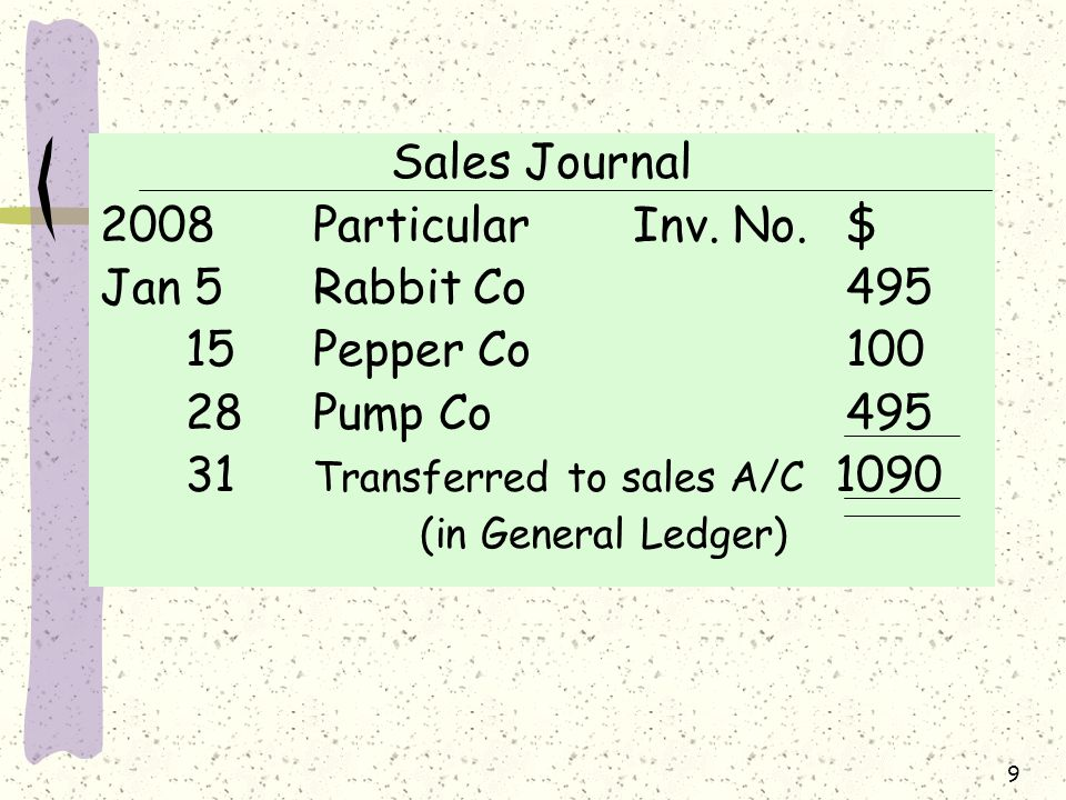 9 Sales Journal 2008ParticularInv.