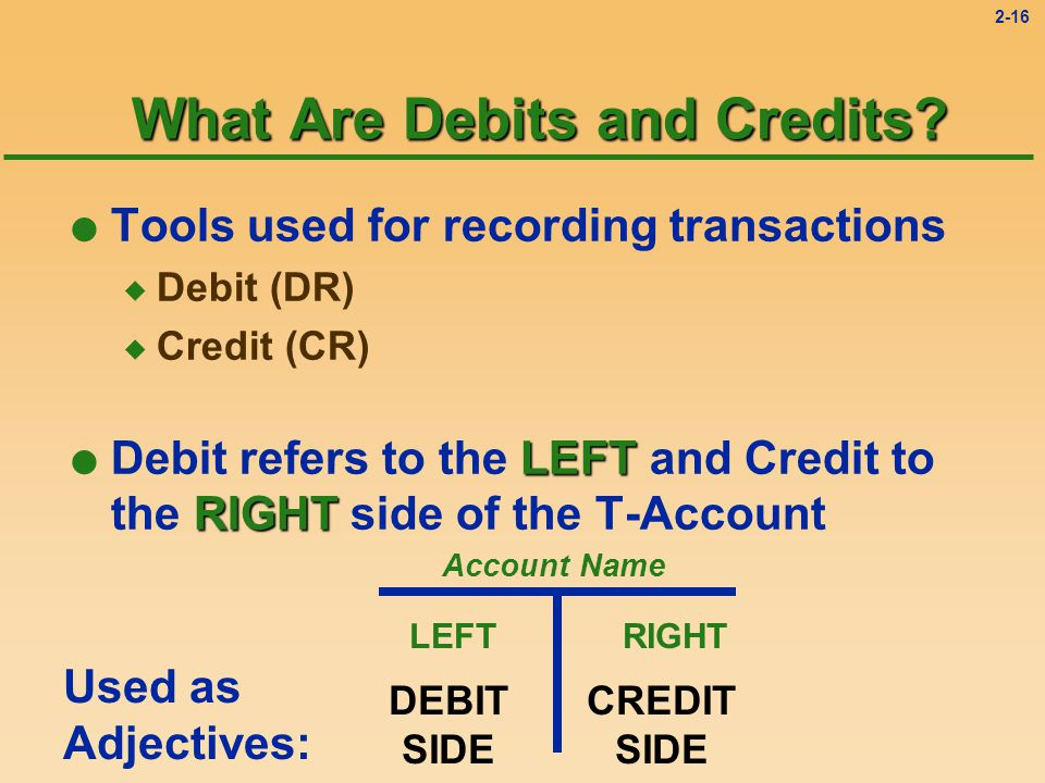 2-15 l Tools used for recording transactions u Debit (DR) u Credit (CR) LEFT RIGHT l Debit refers to the LEFT and Credit to the RIGHT side of the T-Account Account Name LEFTRIGHT What Are Debits and Credits