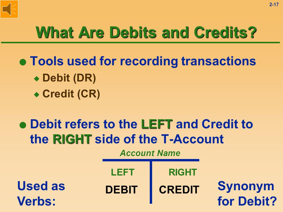 2-16 l Tools used for recording transactions u Debit (DR) u Credit (CR) LEFT RIGHT l Debit refers to the LEFT and Credit to the RIGHT side of the T-Account Account Name LEFTRIGHT DEBIT SIDE CREDIT SIDE Used as Adjectives: What Are Debits and Credits