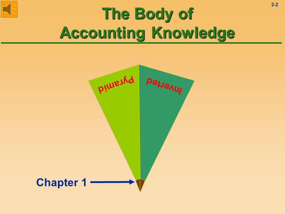 2-12 The T-Account The side which increases and the side which decreases is determined by the type of account.