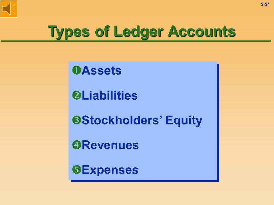 2-20 Let's see how debits and credits affect the different types of accounts.