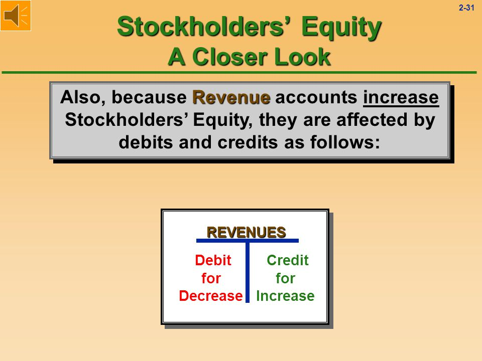 2-30 Therefore, the Capital Stock and Retained Earnings accounts are affected in the following manner by debits and credits because they are part of Stockholders' Equity: CAPITAL STOCK Debit for Decrease Credit for Increase RET.