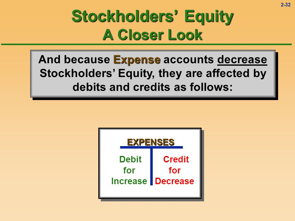 2-31 Revenue Also, because Revenue accounts increase Stockholders' Equity, they are affected by debits and credits as follows: REVENUES Debit for Decrease Credit for Increase Stockholders' Equity A Closer Look