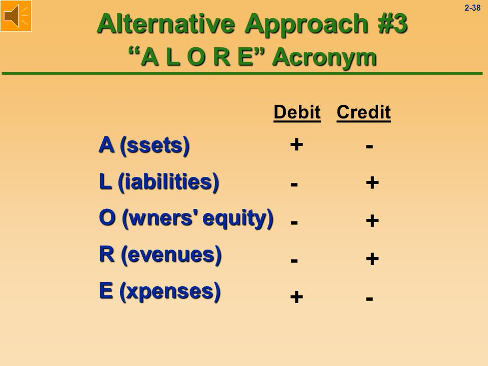 2-37 Alternative Approach #2 Expanded Accounting Equation ASSETS + EXP.
