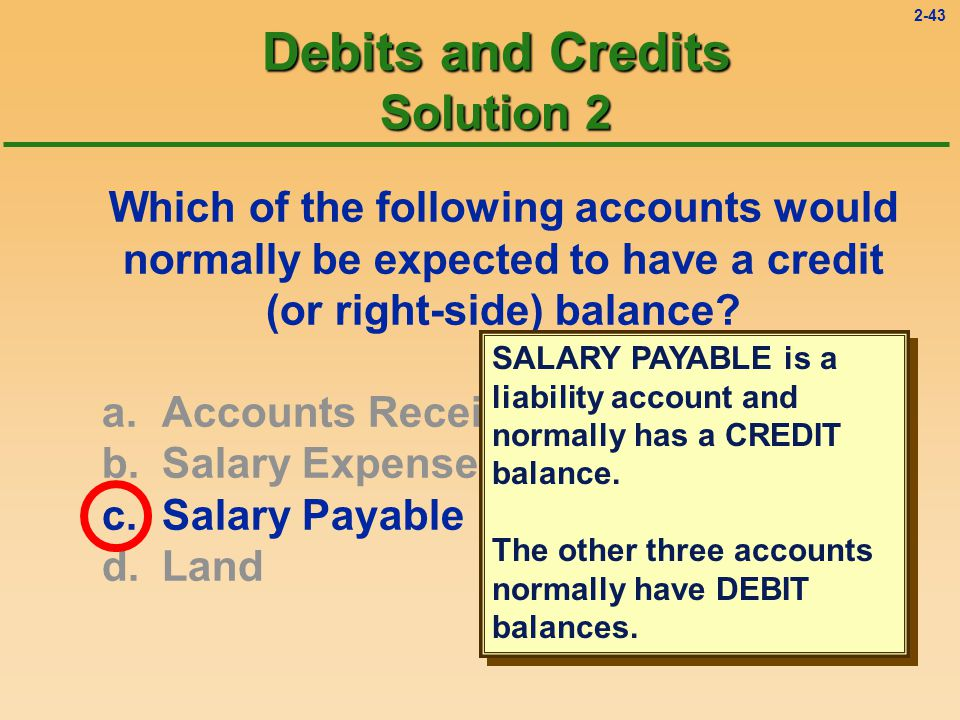 2-42 Debits and Credits Solution 2 Which of the following accounts would normally be expected to have a credit (or right-side) balance.