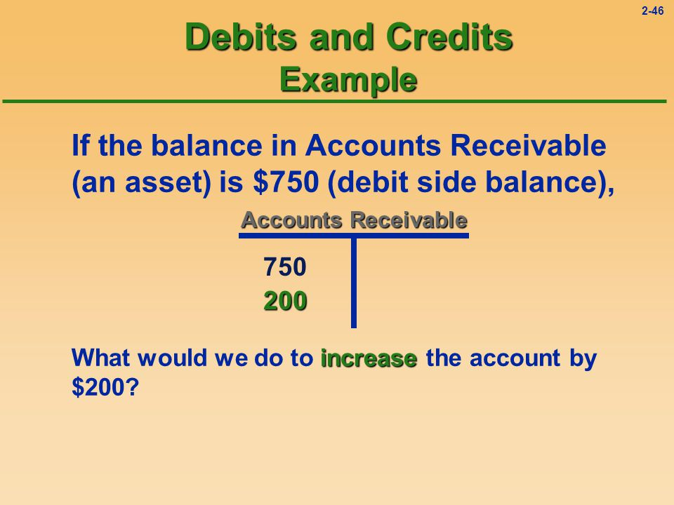 2-45 Debits and Credits Example increase If the balance in Accounts Receivable (an asset) is $750 (debit side balance), What would we do to increase the account by $200.