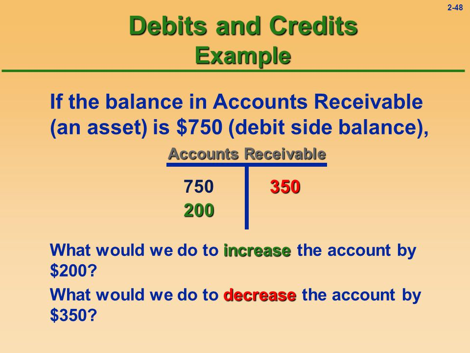 2-47 Debits and Credits Example increase If the balance in Accounts Receivable (an asset) is $750 (debit side balance), What would we do to increase the account by $200.