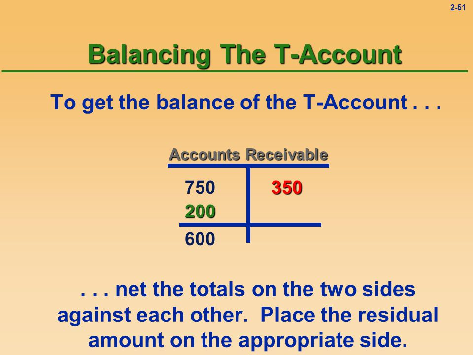 2-50 Balancing The T-Account To get the balance of the T-Account......