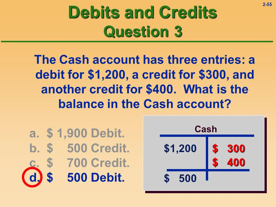 2-54 Debits and Credits Question 3 The Cash account has three entries: a debit for $1,200, a credit for $300, and another credit for $400.