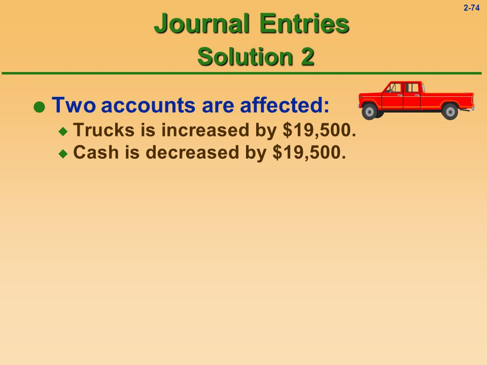 2-73 Journal Entries Example 2 On January 15, 19X7, Caldwell Company purchases a truck for $19,500 cash.