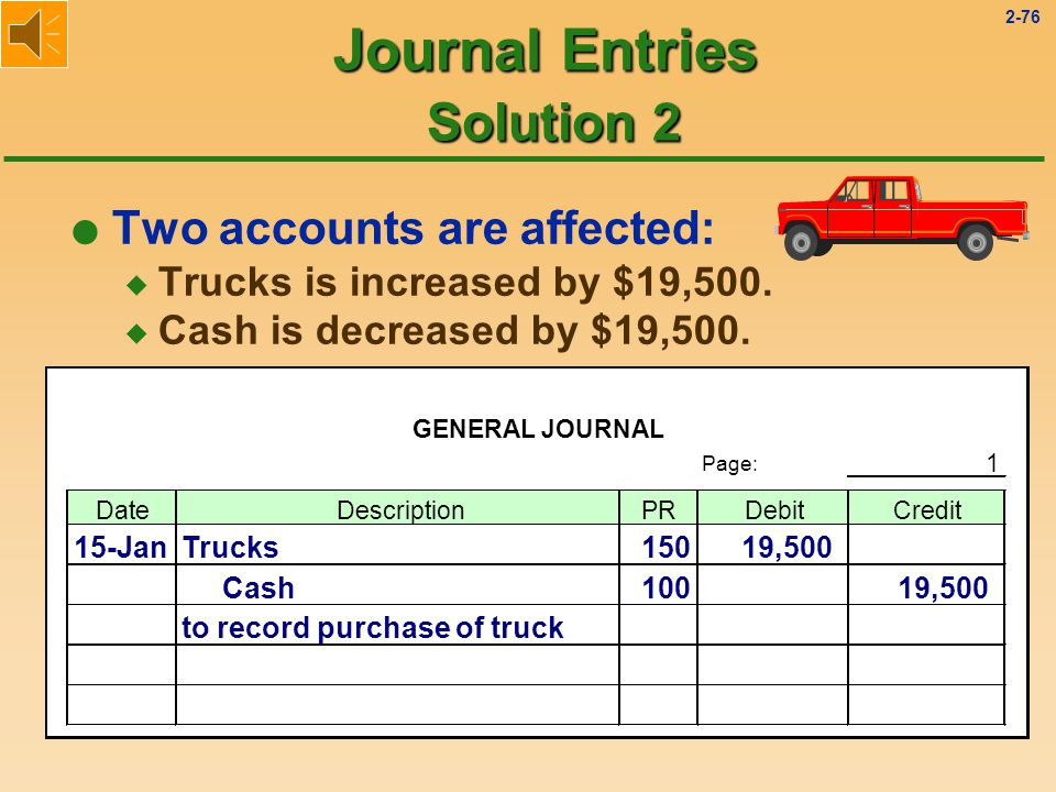 2-75 Journal Entries Solution 2 l Two accounts are affected: u Trucks is increased by $19,500.
