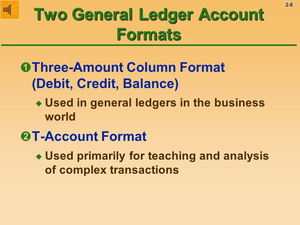2-98 GENERAL JOURNAL Page: 3 DateDescriptionPRDebitCredit 15-JanTrucks9,500 Cash1009,500 to record purchase of truck ACCOUNT NAME: CASHACCOUNT No.100 DateDescriptionPRDebitCreditBalance Beginning Balance00 1-JanLoan from bankG110,000 15-JanPurchase of truckG39,500 Posting to the GL Example Post the entry to the GL.