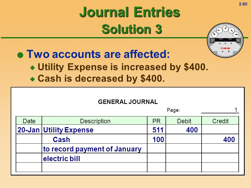 2-79 Journal Entries Solution 3 l Two accounts are affected: u Utility Expense is increased by $400.