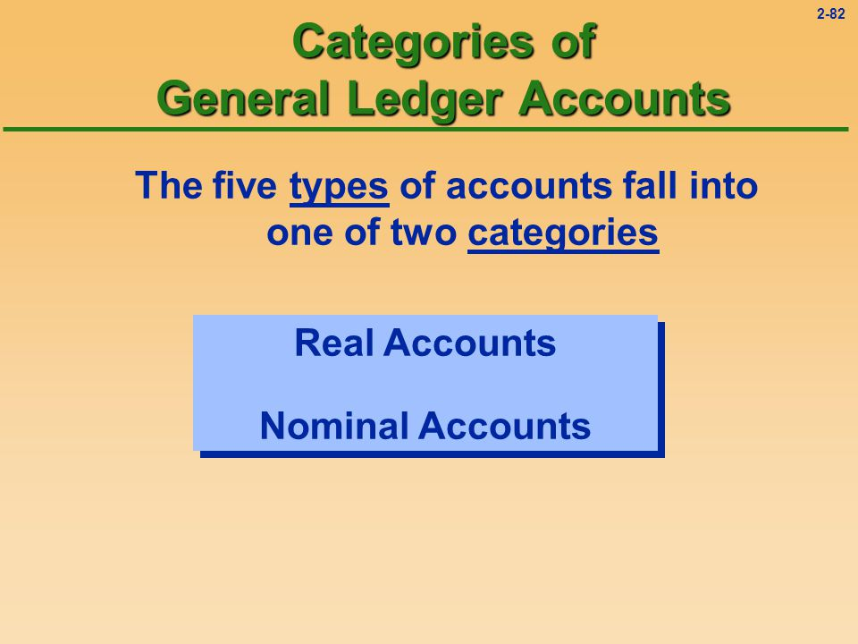 2-81 More About The General Ledger l It is a complete collection of all the accounts of a company l Accounts are individually numbered for easy reference l It is used to collect the information about all of the transactions affecting a specific account l A cumulative, running balance is maintained when using the 3-column type