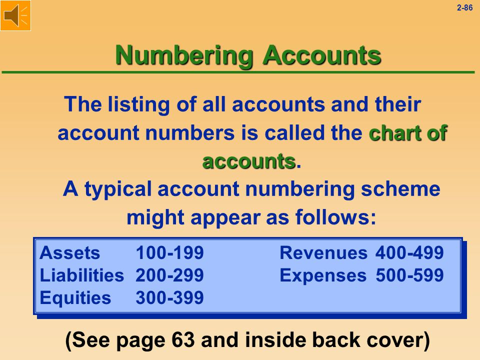 2-85 Numbering Accounts chart of accounts The listing of all accounts and their account numbers is called the chart of accounts.
