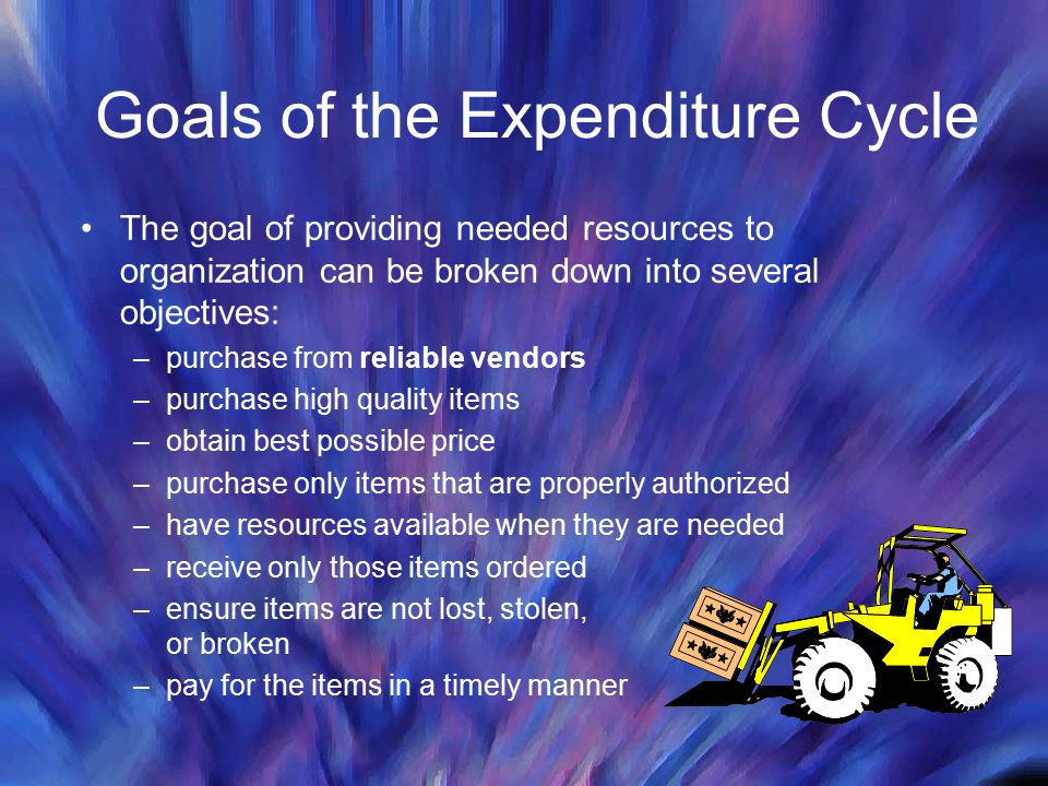 Goals of the Expenditure Cycle The goal of providing needed resources to organization can be broken down into several objectives: –purchase from relia