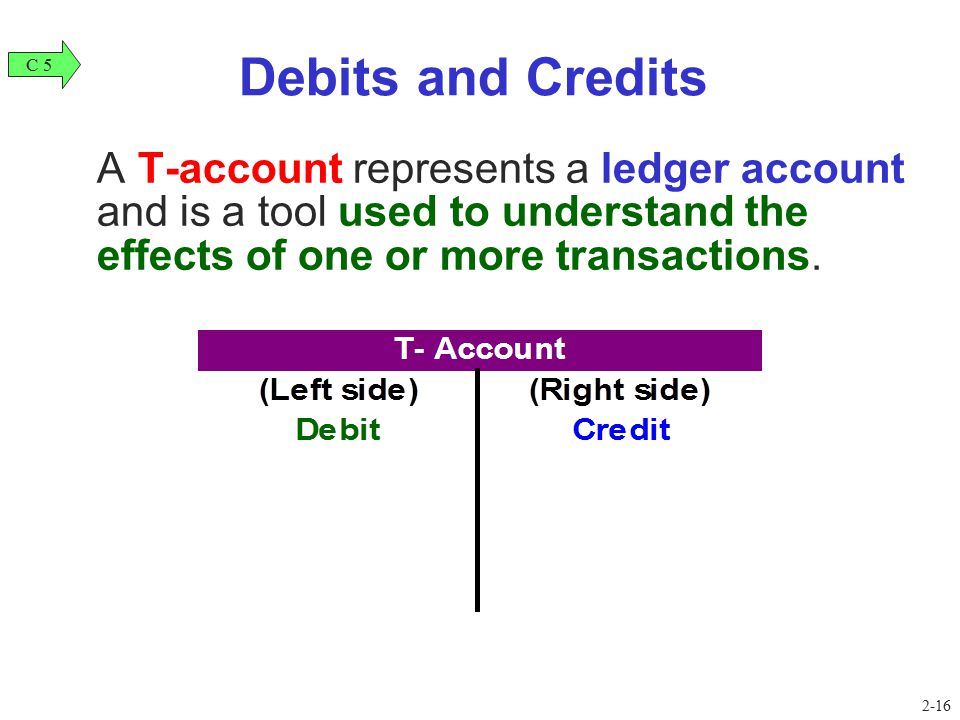 A T-account represents a ledger account and is a tool used to understand the effects of one or more transactions. Debits and Credits C 5 2-16