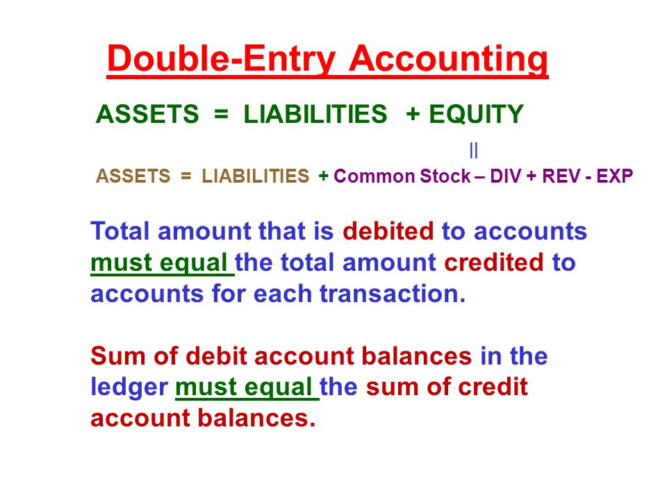 Double-Entry Accounting Total amount that is debited to accounts must equal the total amount credited to accounts for each transaction. Sum of debit a