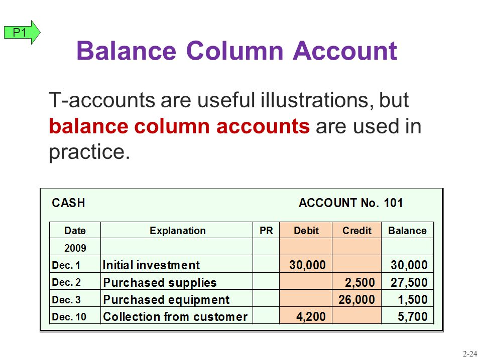 T-accounts are useful illustrations, but balance column accounts are used in practice. Balance Column Account P1 2-24