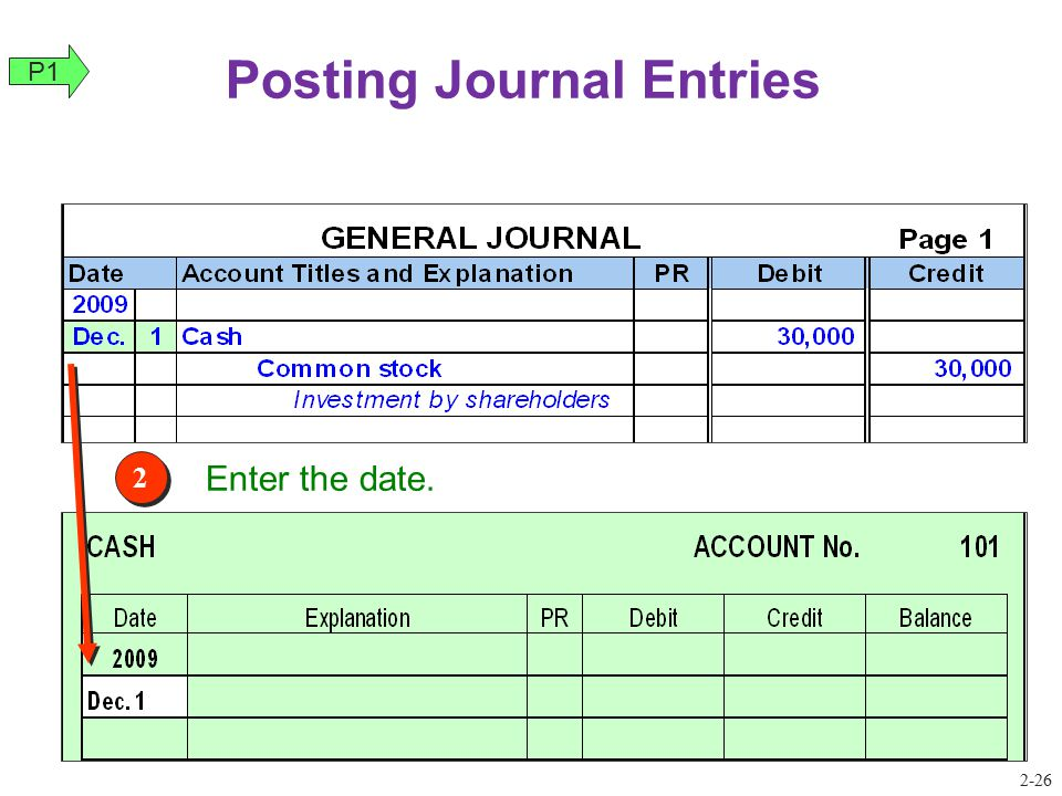 2 2 Enter the date. Posting Journal Entries P1 2-26