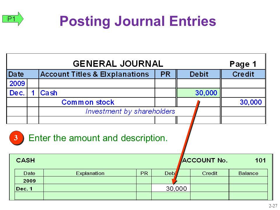 3 3 Enter the amount and description. Posting Journal Entries P1 2-27