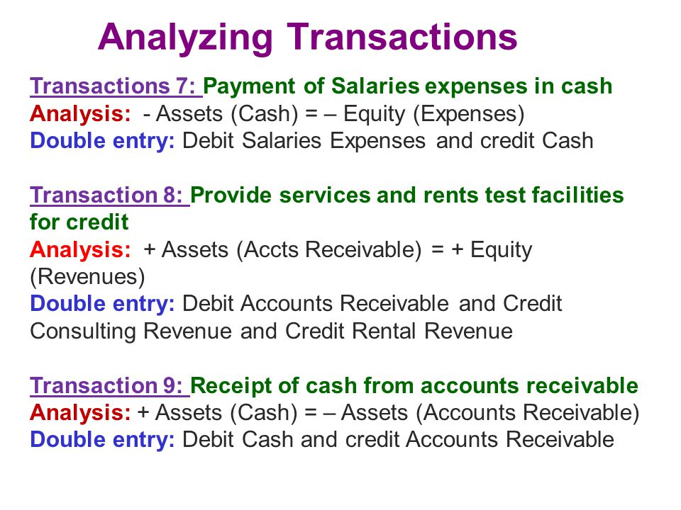 Analyzing Transactions Transactions 7: Payment of Salaries expenses in cash Analysis: - Assets (Cash) = – Equity (Expenses) Double entry: Debit Salari