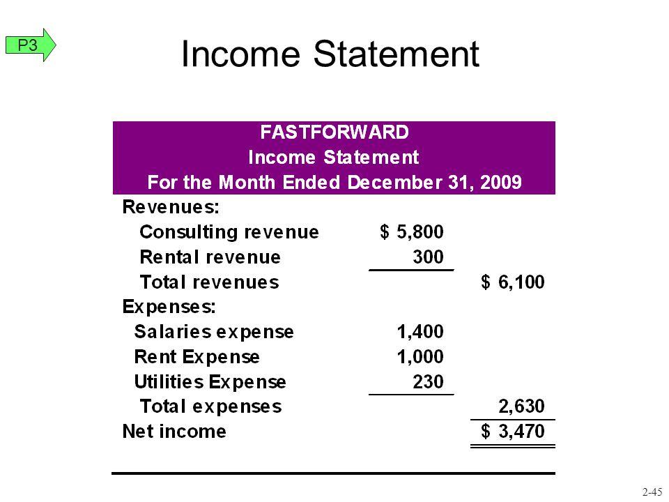 Income Statement P3 2-45